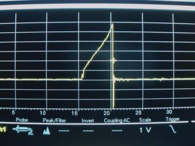 Intermittent Engine Misfire Analysis -