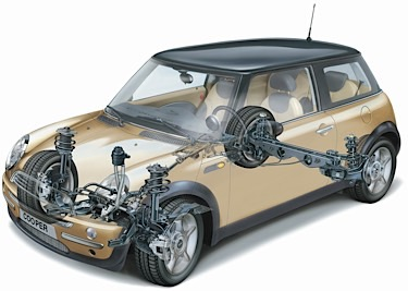 Mini Cooper Alignment Specs -