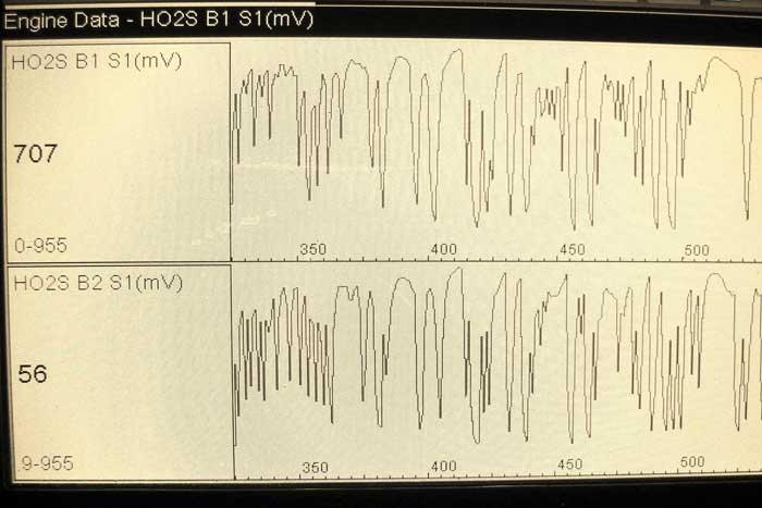 fig-2-upstream-oxygen-sensors