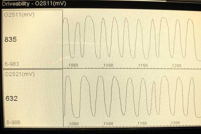 fig-3-air-fuel-ratio