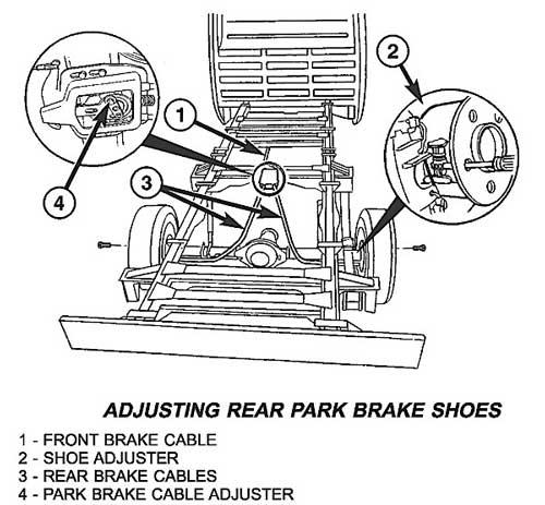 Sprinter Van Brake Maintenance