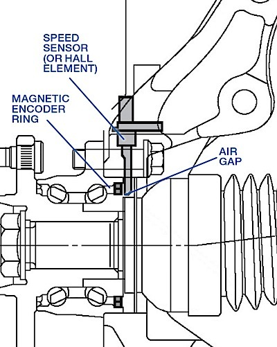 Subaru Tech Tip: Error Codes Following Wheel Bearing Hub Replacement